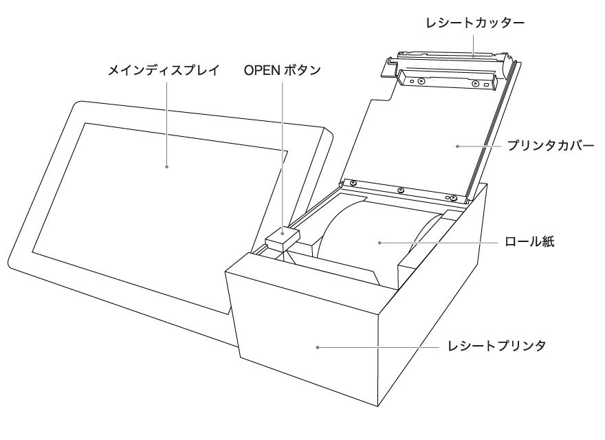 レジ本体の詳細01