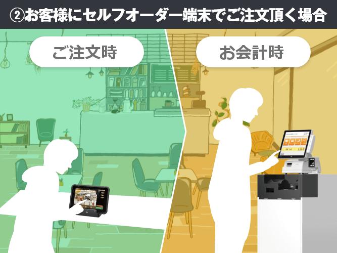 店舗のスタイルや状況に合わせて選べる3つの運用方法②