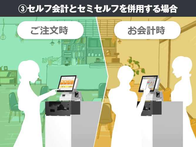 店舗のスタイルや状況に合わせて選べる3つの運用方法③